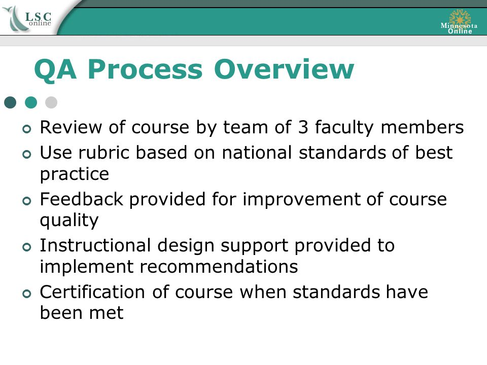 QA Process Overview Review of course by team of 3 faculty members Use rubric based on national standards of best practice Feedback provided for improvement of course quality Instructional design support provided to implement recommendations Certification of course when standards have been met