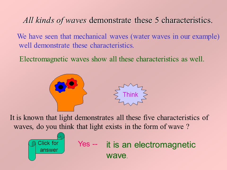 Interference of Waves interference When two or more waves propagating in the same medium meet at the same point, interference is said to occur.