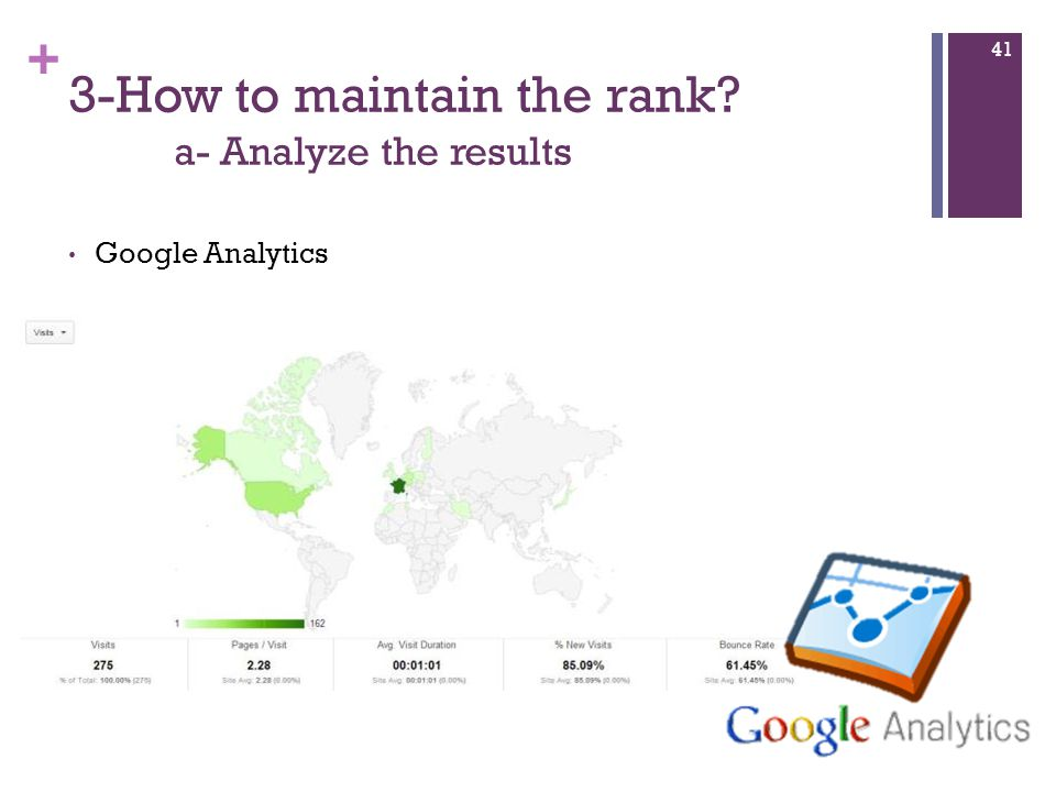 + 3-How to maintain the rank a- Analyze the results Google Analytics 41
