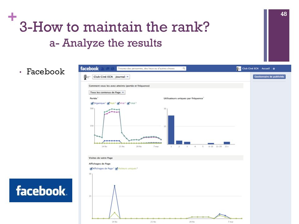 + 3-How to maintain the rank a- Analyze the results Facebook 48