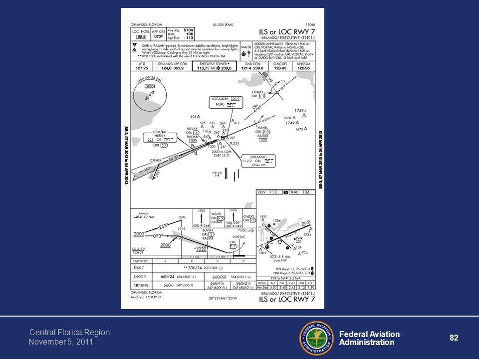Federal Aviation Administration 82 Central Florida Region November 5, 2011