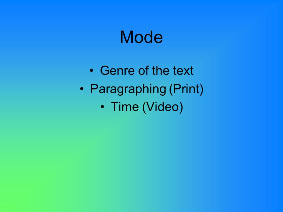 Mode Genre of the text Paragraphing (Print) Time (Video)