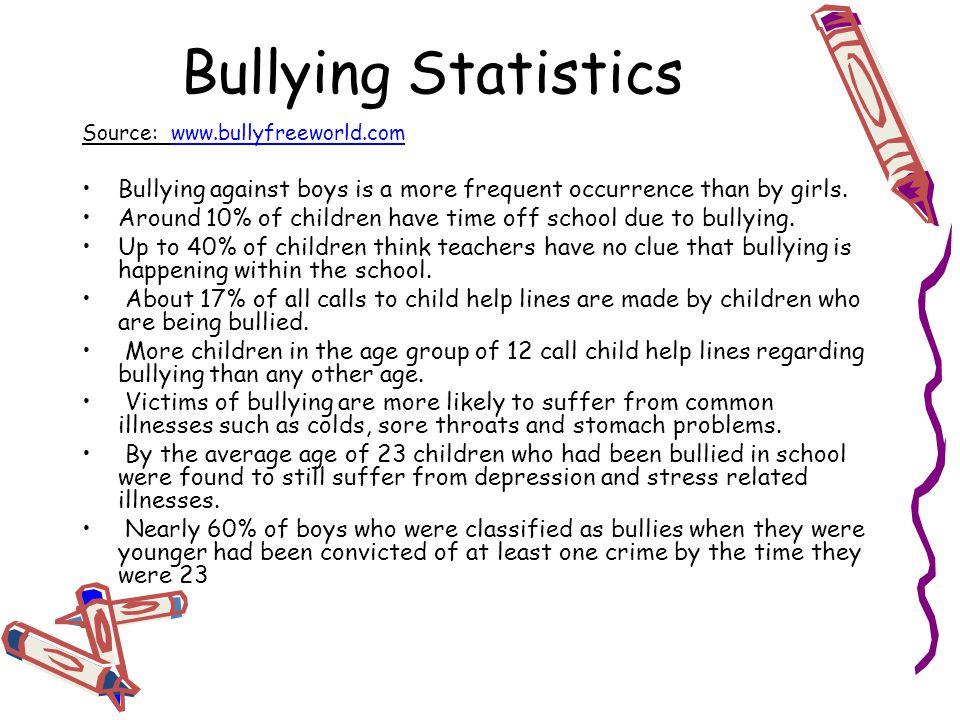 bullies essay