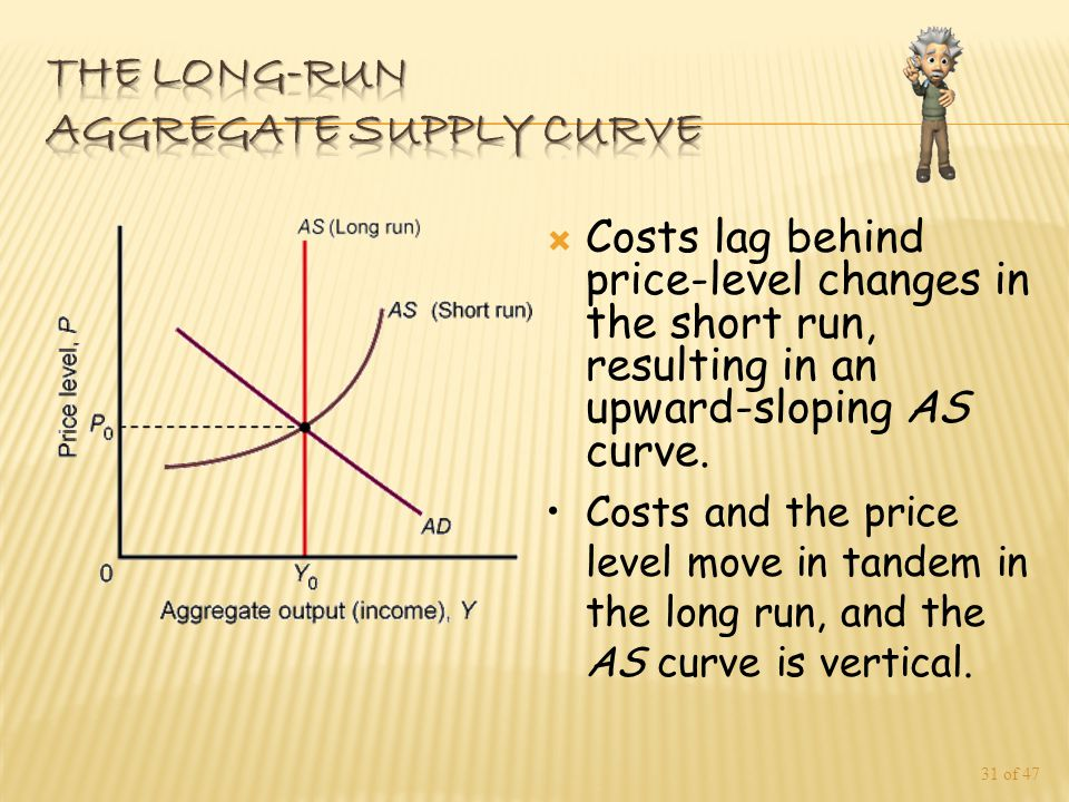  Costs lag behind price-level changes in the short run, resulting in an upward-sloping AS curve.