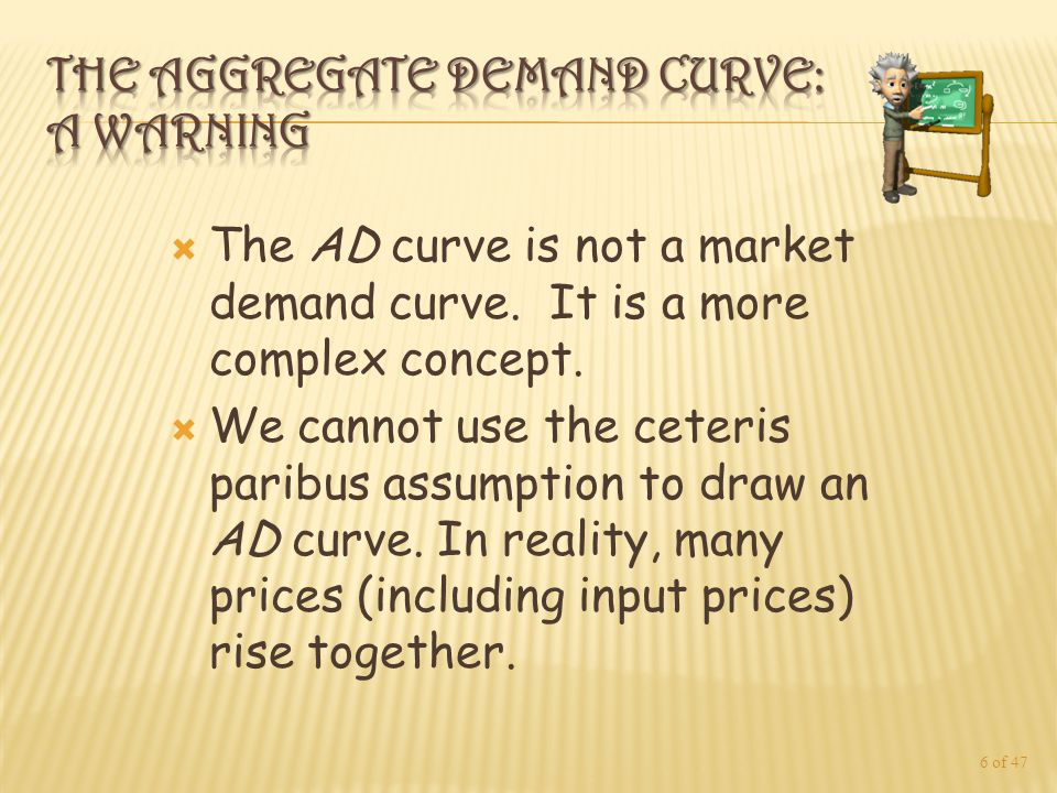  The AD curve is not a market demand curve. It is a more complex concept.