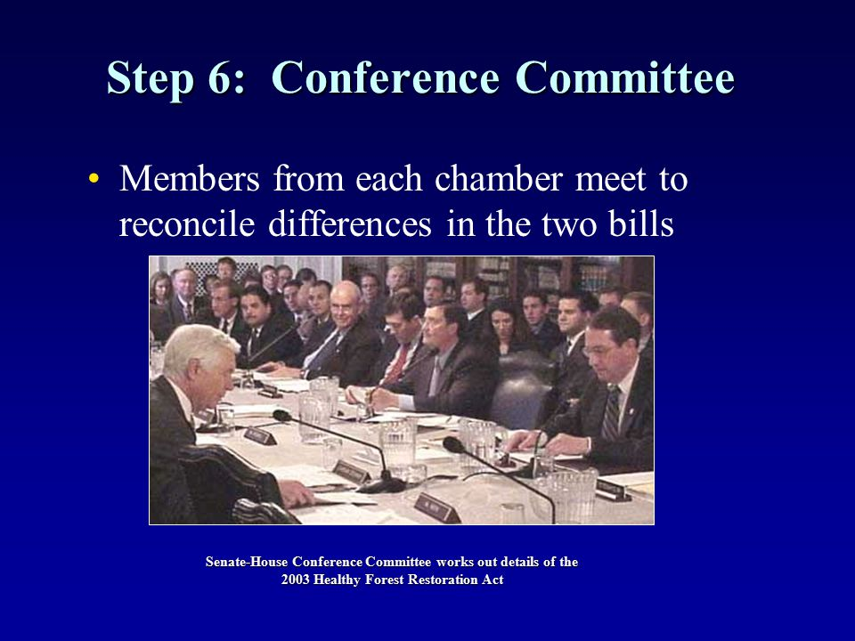 Step 6: Conference Committee Members from each chamber meet to reconcile differences in the two bills Senate-House Conference Committee works out details of the 2003 Healthy Forest Restoration Act