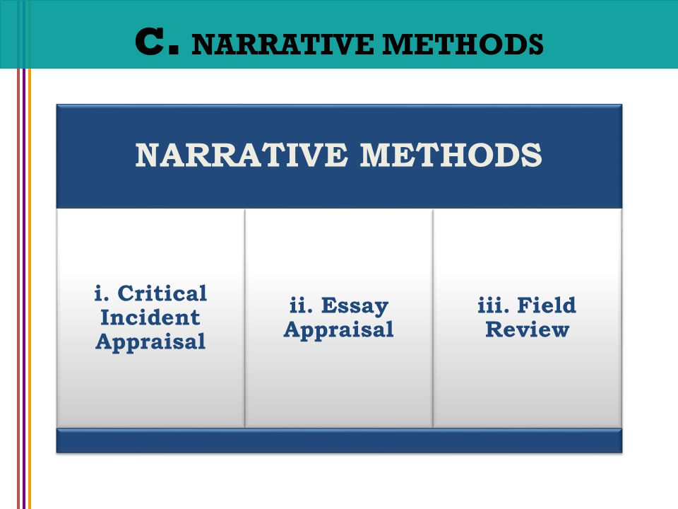 Critical Incident Analysis Essay Example