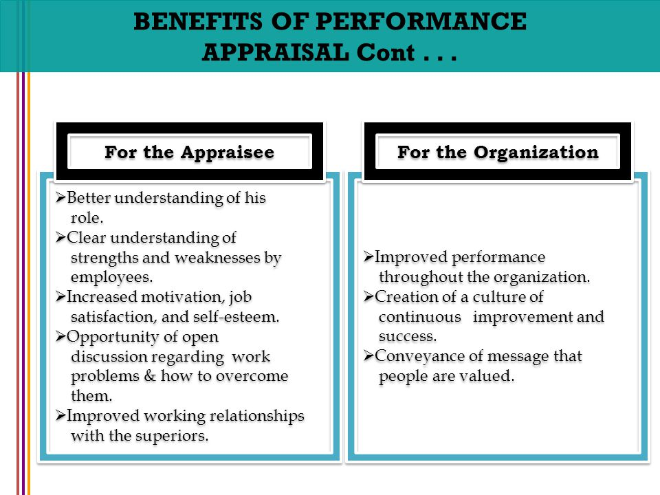 HUMAN RESOURCE MANAGEMENT PERFORMANCE MANAGEMENT CHAPTER NO ppt ... BENEFITS OF PERFORMANCE APPRAISAL Cont...  Better understanding of his role. 