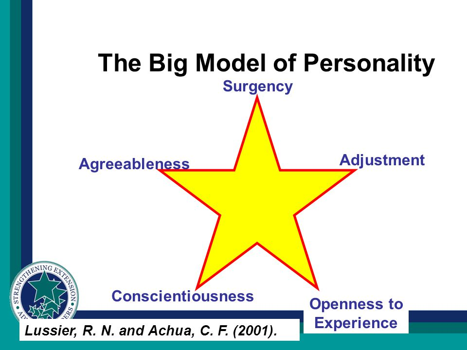 The Big Model of Personality Surgency Adjustment Openness to Experience Conscientiousness Agreeableness Lussier, R. N. and Achua, C. F. (2001).