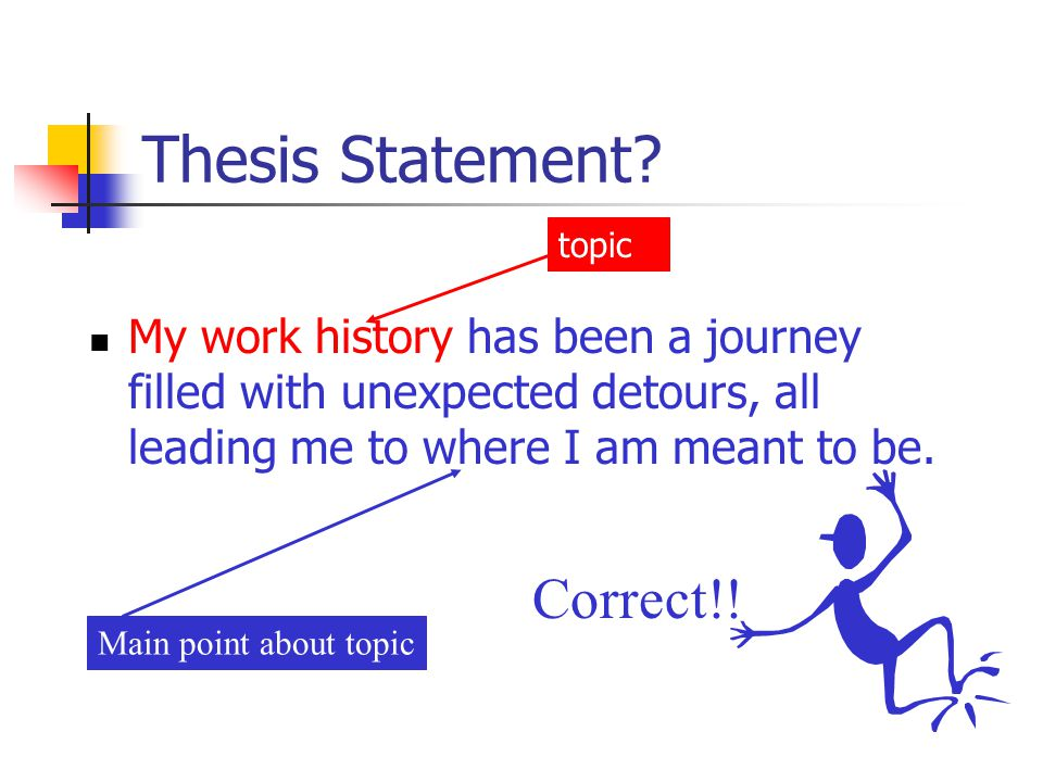 Thesis Statement.