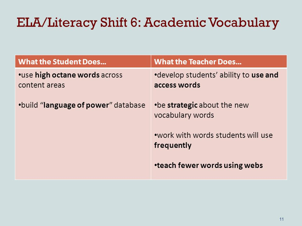 ELA/Literacy Shift 6: Academic Vocabulary What the Student Does…What the Teacher Does… use high octane words across content areas build language of power database develop students' ability to use and access words be strategic about the new vocabulary words work with words students will use frequently teach fewer words using webs 11