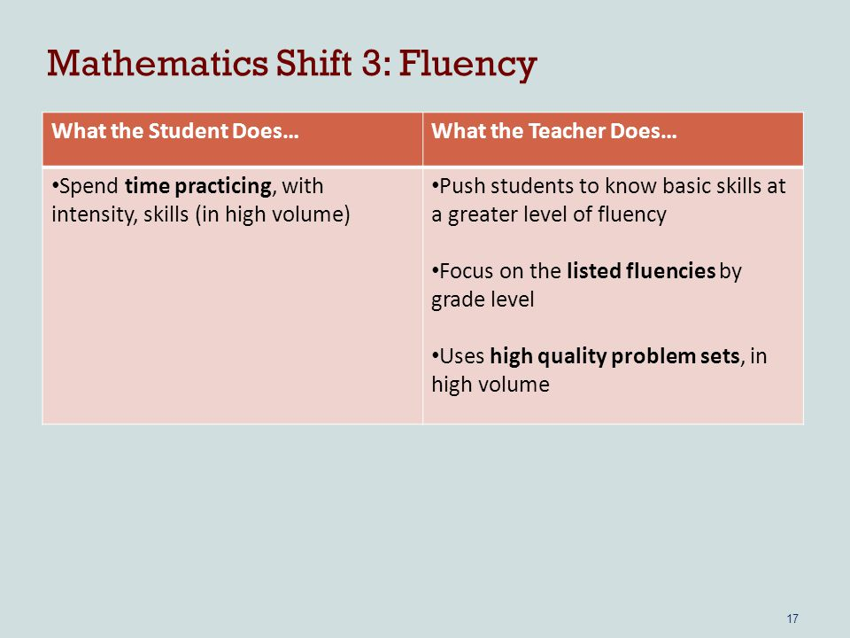 Mathematics Shift 3: Fluency What the Student Does…What the Teacher Does… Spend time practicing, with intensity, skills (in high volume) Push students to know basic skills at a greater level of fluency Focus on the listed fluencies by grade level Uses high quality problem sets, in high volume 17