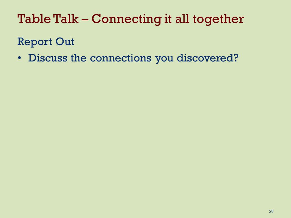 Table Talk – Connecting it all together Report Out Discuss the connections you discovered 28