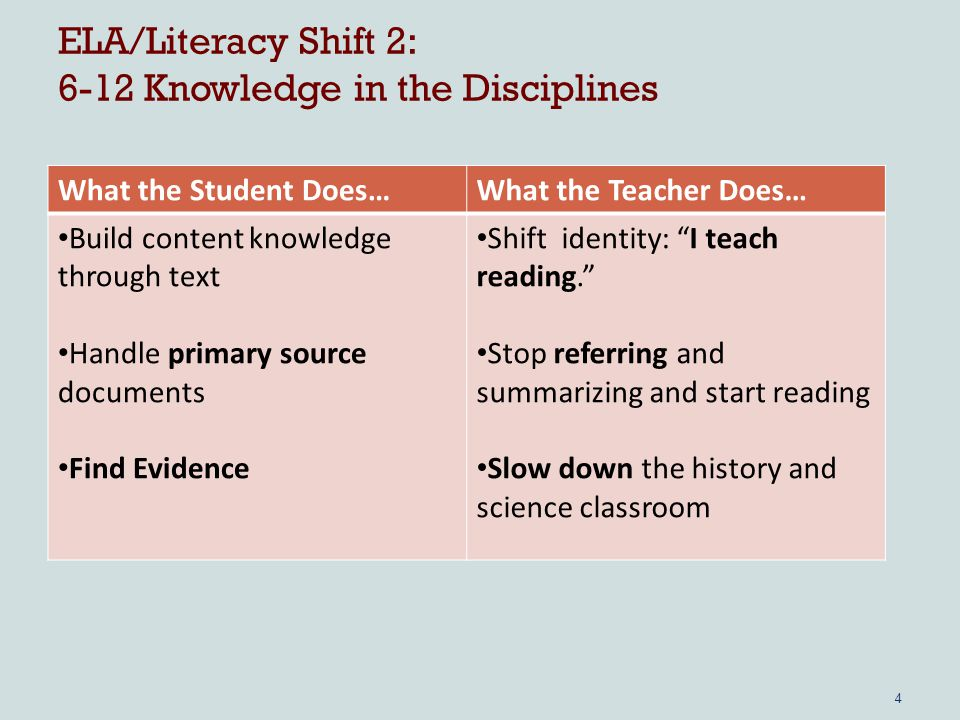 ELA/Literacy Shift 2: 6-12 Knowledge in the Disciplines What the Student Does…What the Teacher Does… Build content knowledge through text Handle primary source documents Find Evidence Shift identity: I teach reading. Stop referring and summarizing and start reading Slow down the history and science classroom 4