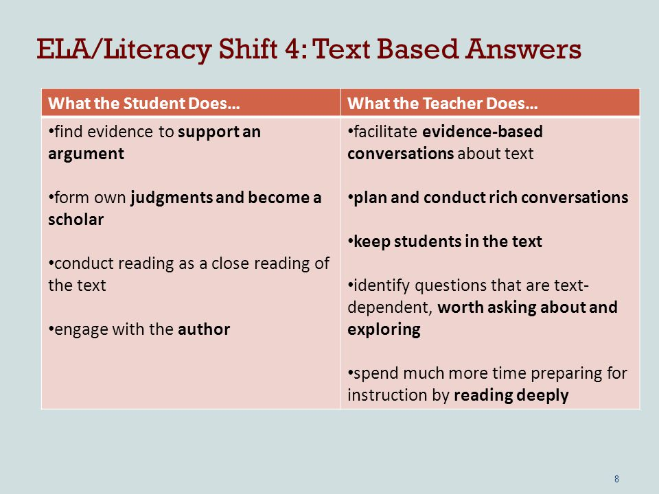 ELA/Literacy Shift 4: Text Based Answers What the Student Does…What the Teacher Does… find evidence to support an argument form own judgments and become a scholar conduct reading as a close reading of the text engage with the author facilitate evidence-based conversations about text plan and conduct rich conversations keep students in the text identify questions that are text- dependent, worth asking about and exploring spend much more time preparing for instruction by reading deeply 8