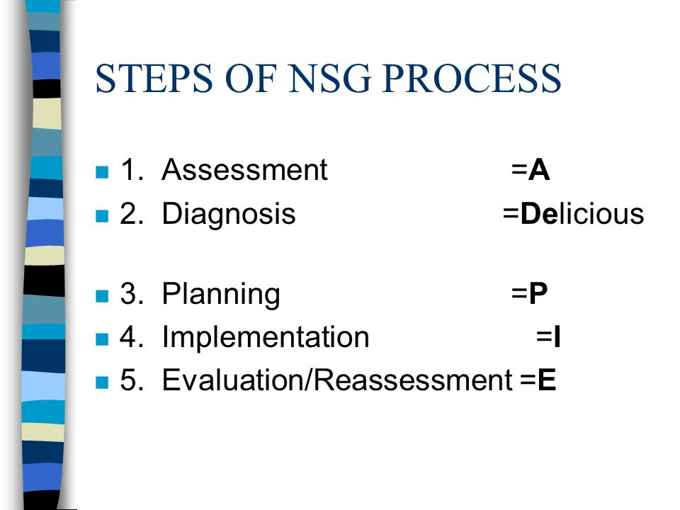 STEPS OF NSG PROCESS n 1. Assessment =A n 2. Diagnosis =Delicious n 3.