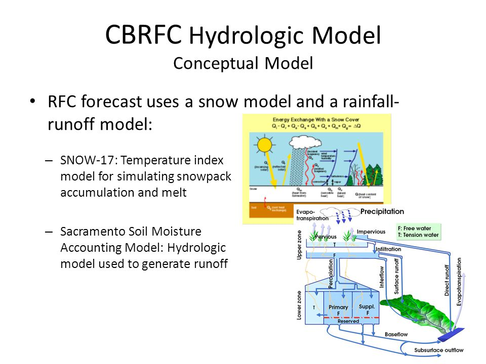 CBRFC Hydrologic Model Conceptual Model RFC forecast uses a snow model and a rainfall- runoff model: – SNOW-17: Temperature index model for simulating snowpack accumulation and melt – Sacramento Soil Moisture Accounting Model: Hydrologic model used to generate runoff