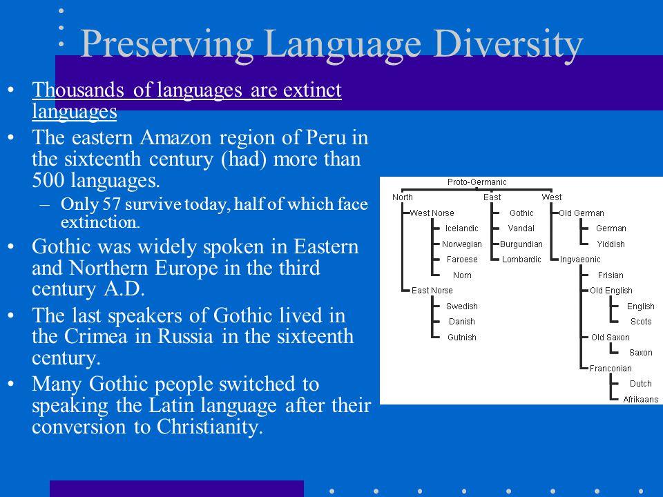 Language Introduction To Language Language Tidbits Most People In - Extinct languages