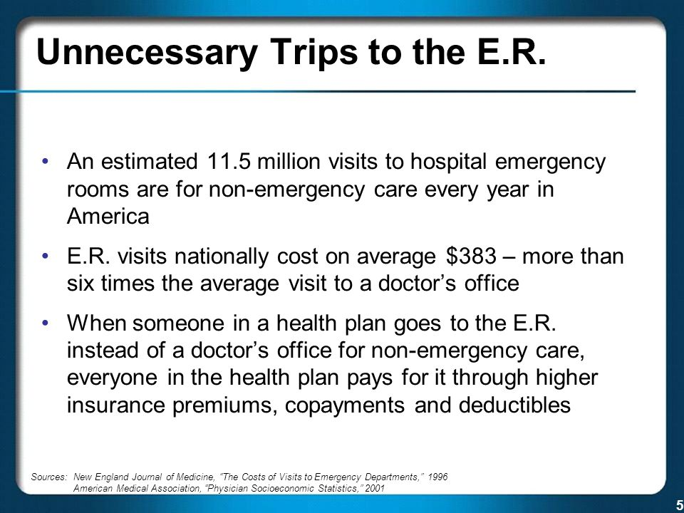 The Facts About Rising Health Care Costs. - ppt download