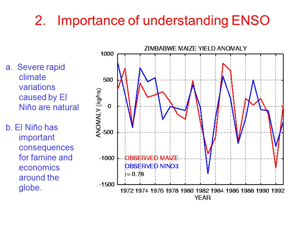 2. Importance of understanding ENSO a.