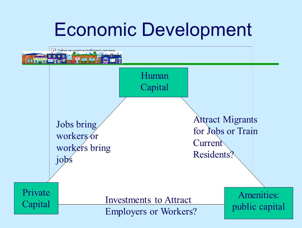 Economic Development Jobs bring workers or workers bring jobs Attract Migrants for Jobs or Train Current Residents.