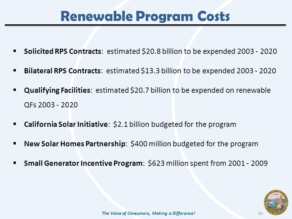 Renewable Program Costs  Solicited RPS Contracts: estimated $20.8 billion to be expended  Bilateral RPS Contracts: estimated $13.3 billion to be expended  Qualifying Facilities: estimated $20.7 billion to be expended on renewable QFs  California Solar Initiative: $2.1 billion budgeted for the program  New Solar Homes Partnership: $400 million budgeted for the program  Small Generator Incentive Program: $623 million spent from The Voice of Consumers, Making a Difference.