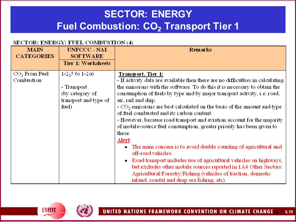 SECTOR: ENERGY Fuel Combustion: CO 2 Transport Tier 1