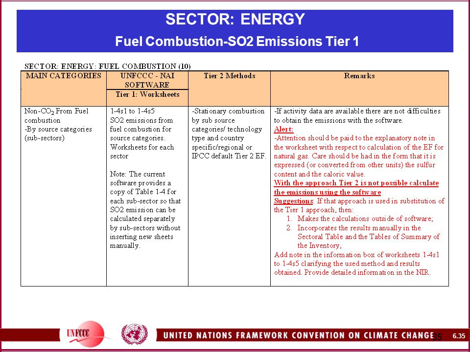 SECTOR: ENERGY Fuel Combustion-SO2 Emissions Tier 1
