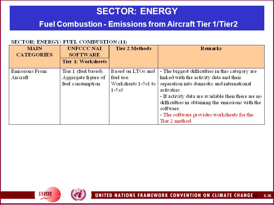 SECTOR: ENERGY Fuel Combustion - Emissions from Aircraft Tier 1/Tier2