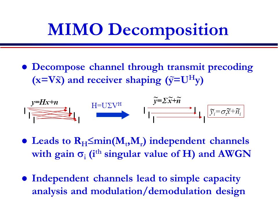 MIMO Decomposition Decompose channel through transmit precoding (x=Vx) and receiver shaping (y=U H y) Leads to R H  min(M t,M r ) independent channels with gain  i (i th singular value of H) and AWGN Independent channels lead to simple capacity analysis and modulation/demodulation design H=U  V H y=Hx+n y=  x+n ~~ y i =   x+n i ~ ~~ ~ ~ ~