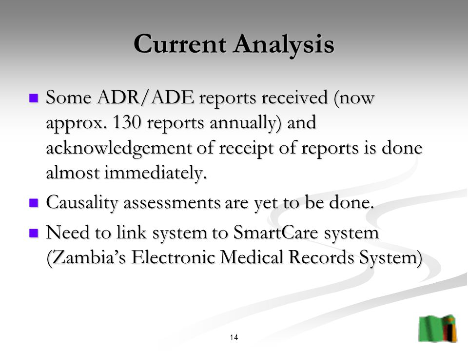14 Current Analysis Some ADR/ADE reports received (now approx.
