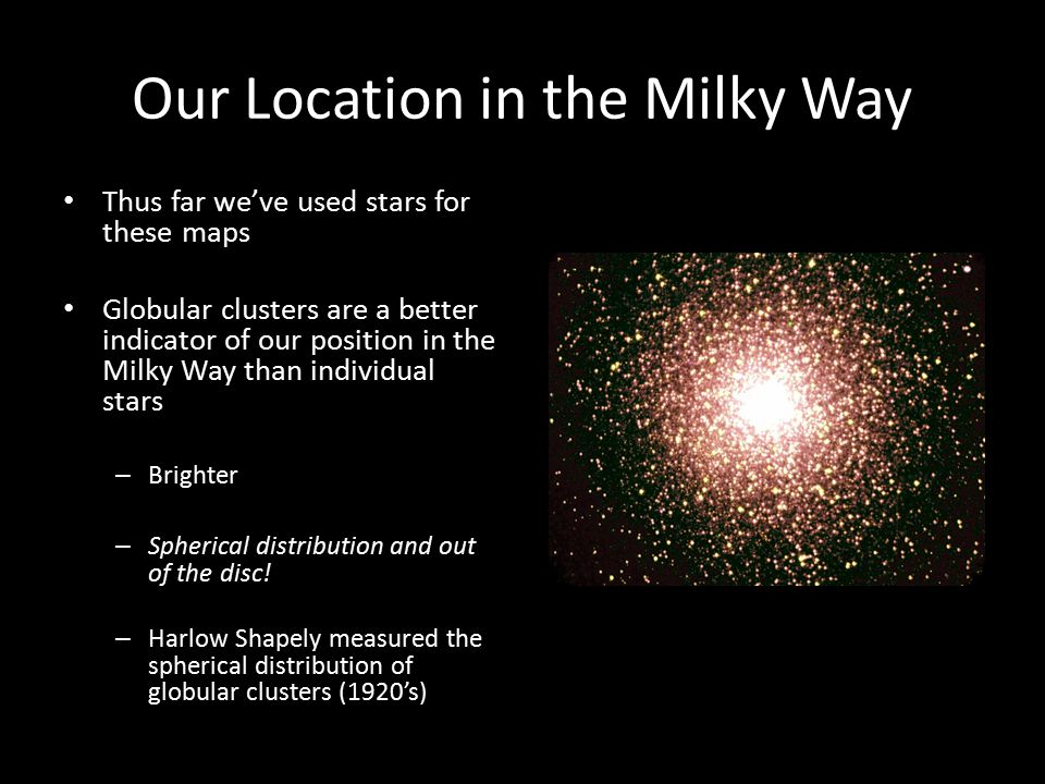 Our Location in the Milky Way Thus far we've used stars for these maps Globular clusters are a better indicator of our position in the Milky Way than individual stars – Brighter – Spherical distribution and out of the disc.