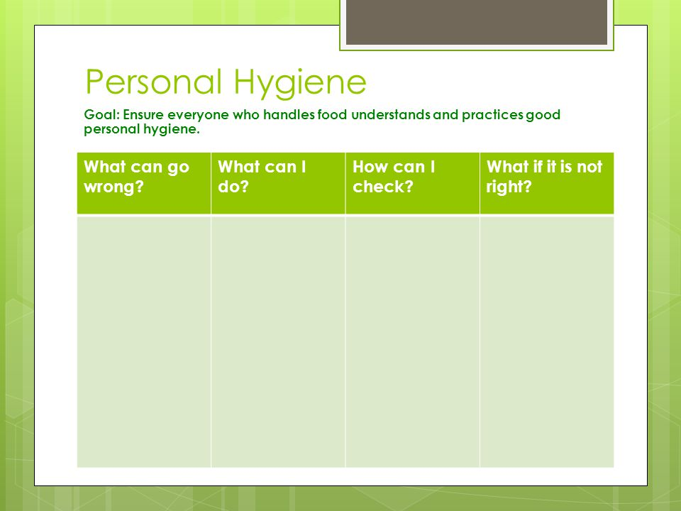 Personal Hygiene What can go wrong. What can I do.