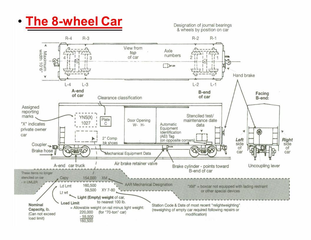 Fine Car Body Parts Diagram Photos - Electrical Circuit Diagram ...