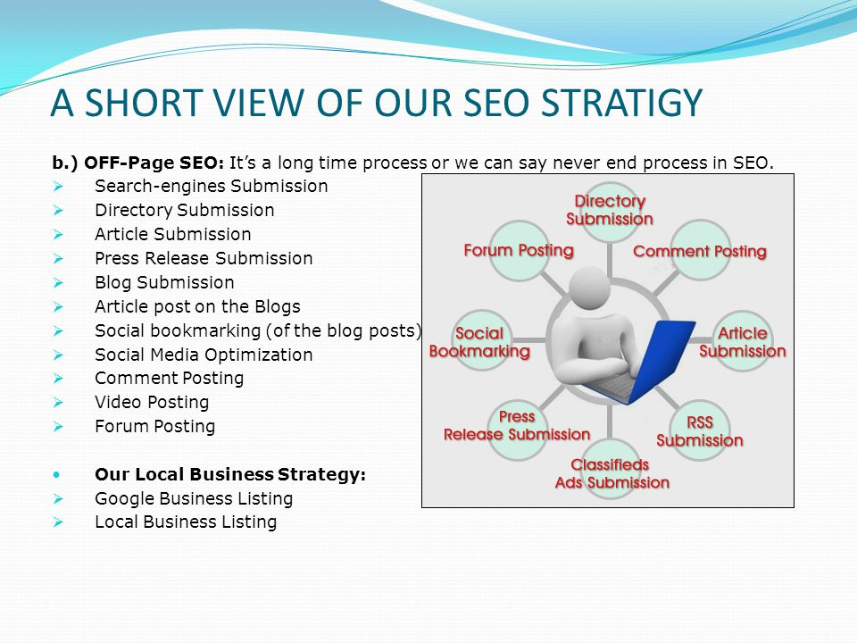 A SHORT VIEW OF OUR SEO STRATIGY b.) OFF-Page SEO: It's a long time process or we can say never end process in SEO.