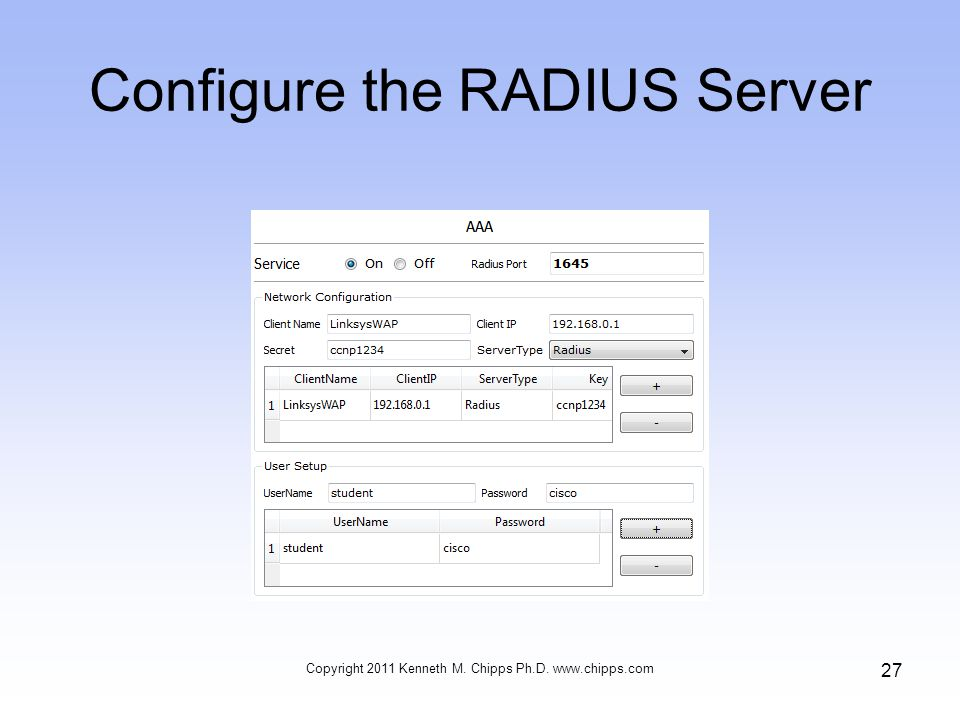Configure the RADIUS Server Copyright 2011 Kenneth M. Chipps Ph.D.   27