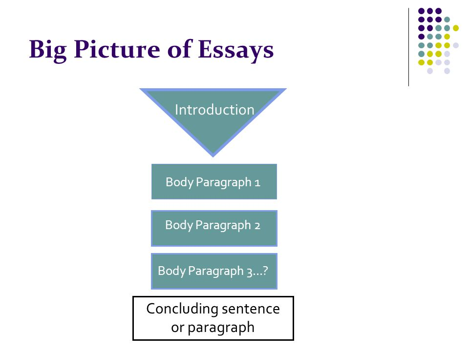 """stylistic analysis of texts Exploring the language of poems: a stylistic perceiving the meaning of literary texts requisites studying as a """"process of literary text analysis which."""