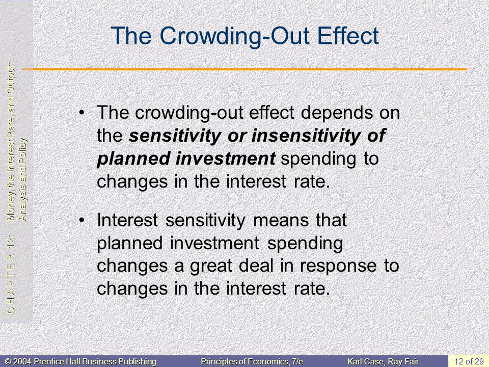 C H A P T E R 12: Money, the Interest Rate, and Output: Analysis and Policy © 2004 Prentice Hall Business PublishingPrinciples of Economics, 7/eKarl Case, Ray Fair 12 of 29 The Crowding-Out Effect The crowding-out effect depends on the sensitivity or insensitivity of planned investment spending to changes in the interest rate.