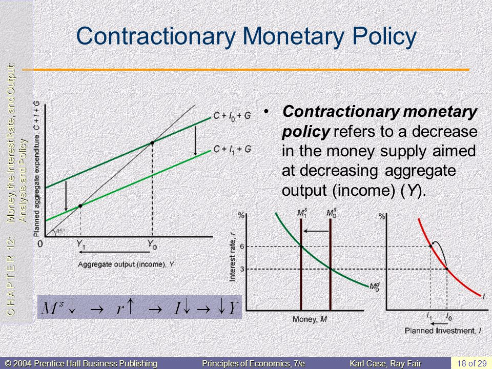 C H A P T E R 12: Money, the Interest Rate, and Output: Analysis and Policy © 2004 Prentice Hall Business PublishingPrinciples of Economics, 7/eKarl Case, Ray Fair 18 of 29 Contractionary Monetary Policy Contractionary monetary policy refers to a decrease in the money supply aimed at decreasing aggregate output (income) (Y).