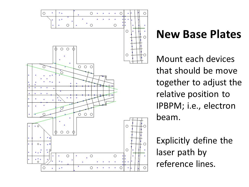 New Base Plates Mount each devices that should be move together to adjust the relative position to IPBPM; i.e., electron beam.
