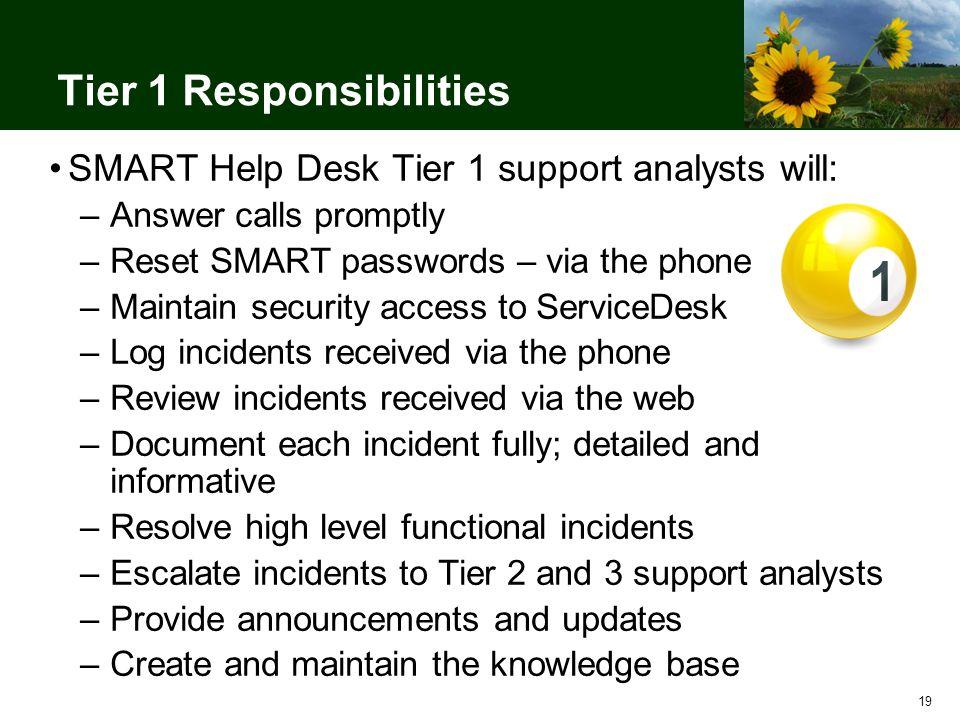 19 Tier 1 Responsibilities Smart Help Desk Support