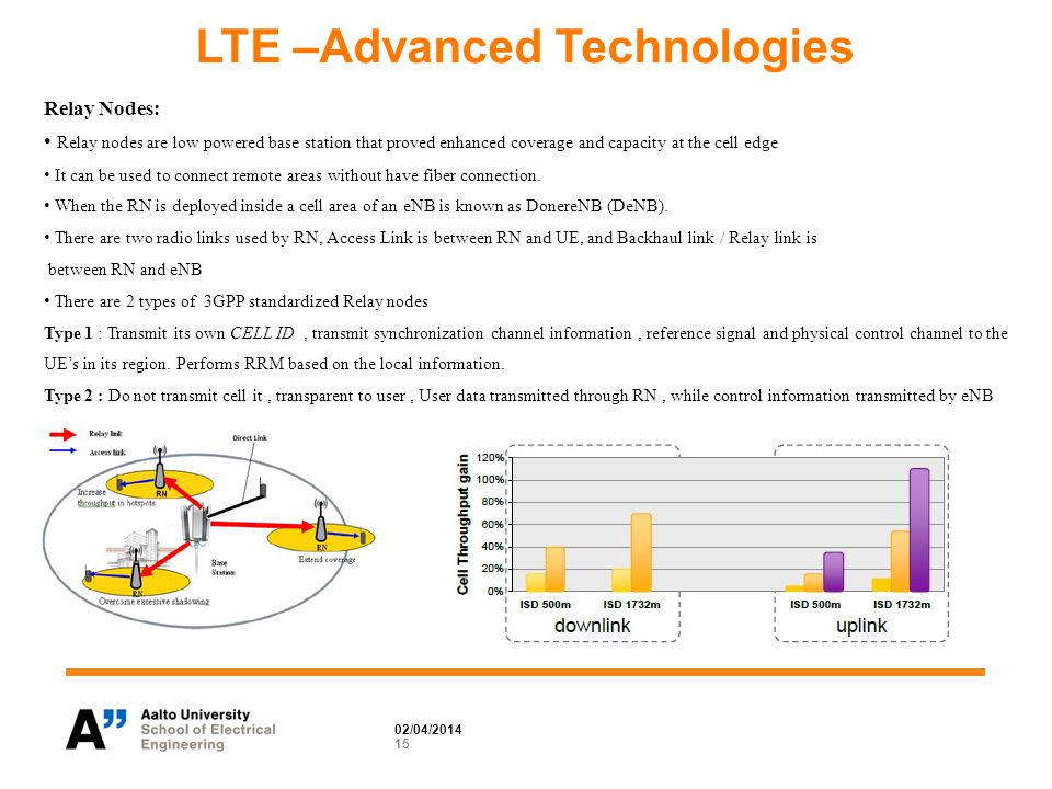 LTE –Advanced Technologies 15 Relay Nodes: Relay nodes are low powered base station that proved enhanced coverage and capacity at the cell edge It can be used to connect remote areas without have fiber connection.