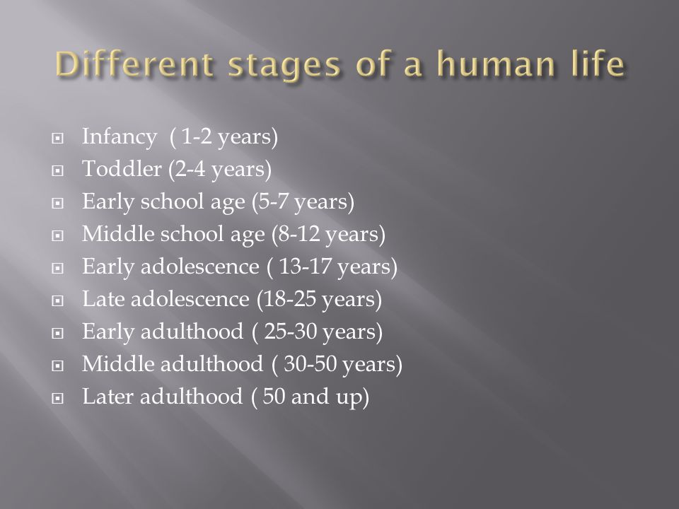  Infancy ( 1-2 years)  Toddler (2-4 years)  Early school age (5-7 years)  Middle school age (8-12 years)  Early adolescence ( 13-17 years)  Late