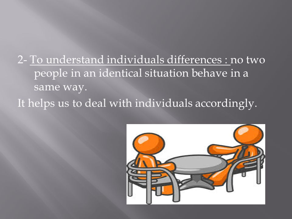 2- To understand individuals differences : no two people in an identical situation behave in a same way. It helps us to deal with individuals accordin