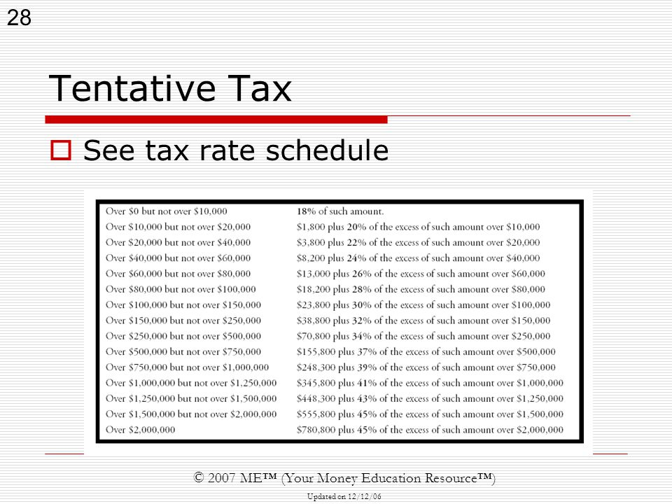 28 © 2007 ME™ (Your Money Education Resource™) Updated on 12/12/06 Tentative Tax  See tax rate schedule