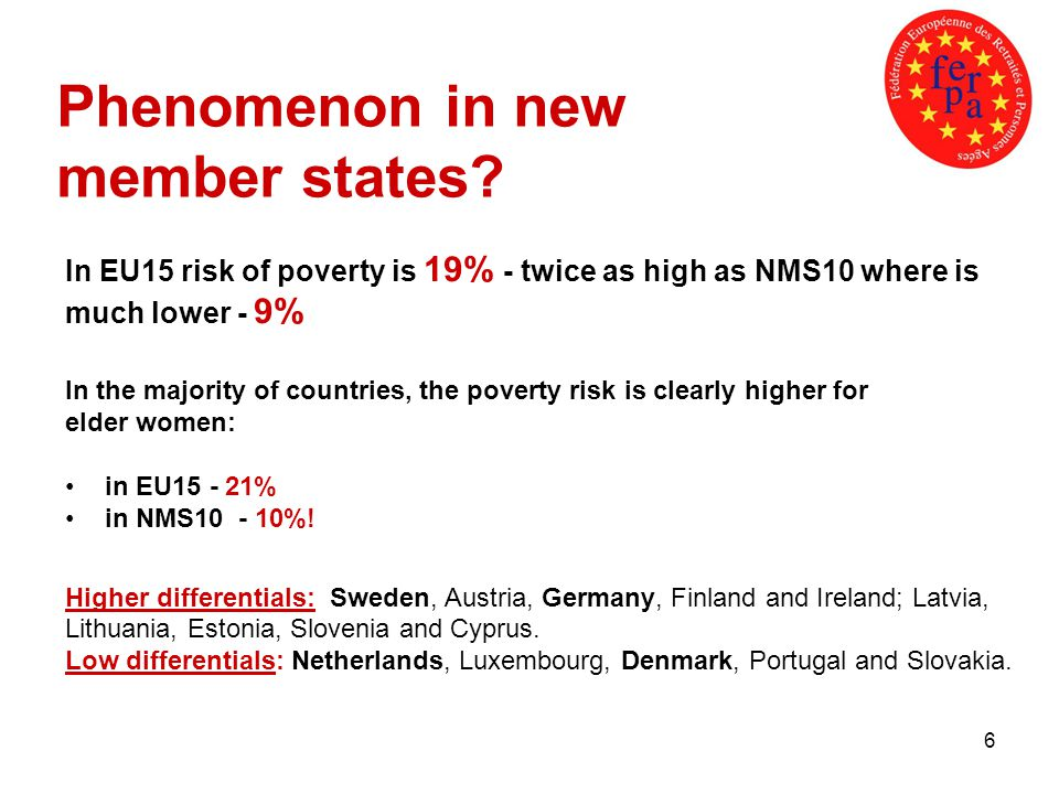 6 In EU15 risk of poverty is 19% - twice as high as NMS10 where is much lower - 9% In the majority of countries, the poverty risk is clearly higher for elder women: in EU % in NMS %.
