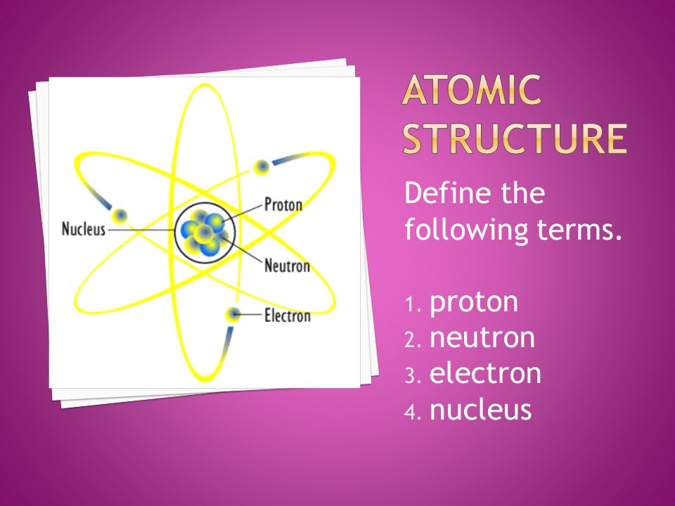 Define the following terms. 1. proton 2. neutron 3. electron 4. nucleus