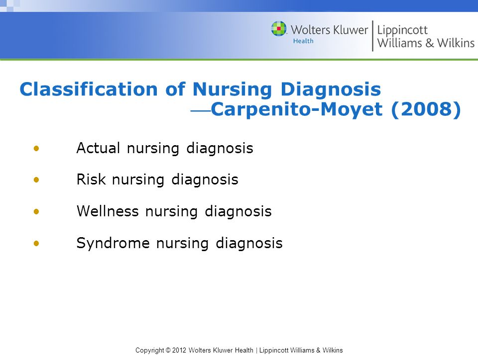 Copyright © 2012 Wolters Kluwer Health | Lippincott Williams & Wilkins Classification of Nursing Diagnosis Carpenito-Moyet (2008) Actual nursing diagnosis Risk nursing diagnosis Wellness nursing diagnosis Syndrome nursing diagnosis
