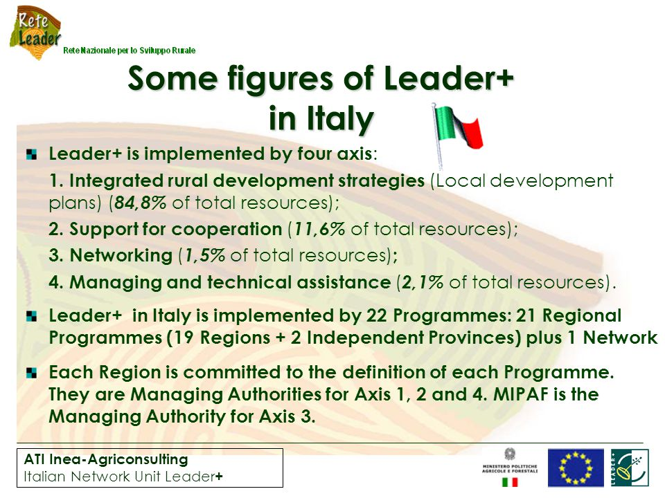 ATI Inea-Agriconsulting Italian Network Unit Leader + Some figures of Leader+ in Italy Leader+ is implemented by four axis : 1.
