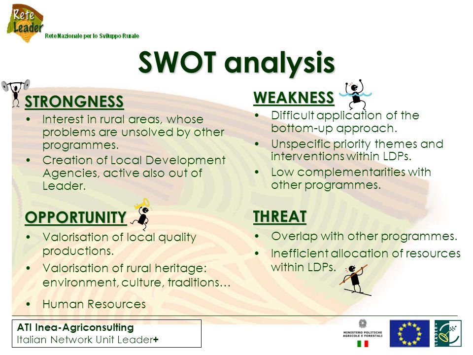 ATI Inea-Agriconsulting Italian Network Unit Leader + SWOT analysis OPPORTUNITY Valorisation of local quality productions.